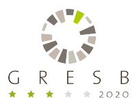 GRESB Real Estate
