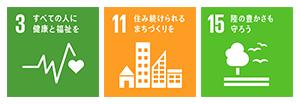 3:あらゆる年齢のすべての人々の健康的な生活を確保し、福祉を促進する。/11:包摂的で安全かつ強靭(レジリエント)で持続可能な都市及び人間居住を実現する。/15:陸域生態系の保護、回復、持続可能な利用の推進、持続可能な森林の経営、砂漠化への対処ならびに土地の劣化の阻止・回復及び生物多様性の損失を阻止する。