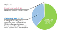 Theme thumb th%e6%9c%a8%e6%9d%90%e7%92%b0%e5%a2%83%e8%b2%a0%e8%8d%b7%e8%a9%95%e4%be%a1%e3%82%b0%e3%83%a9%e3%83%95 %e8%8b%b1%e8%aa%9e